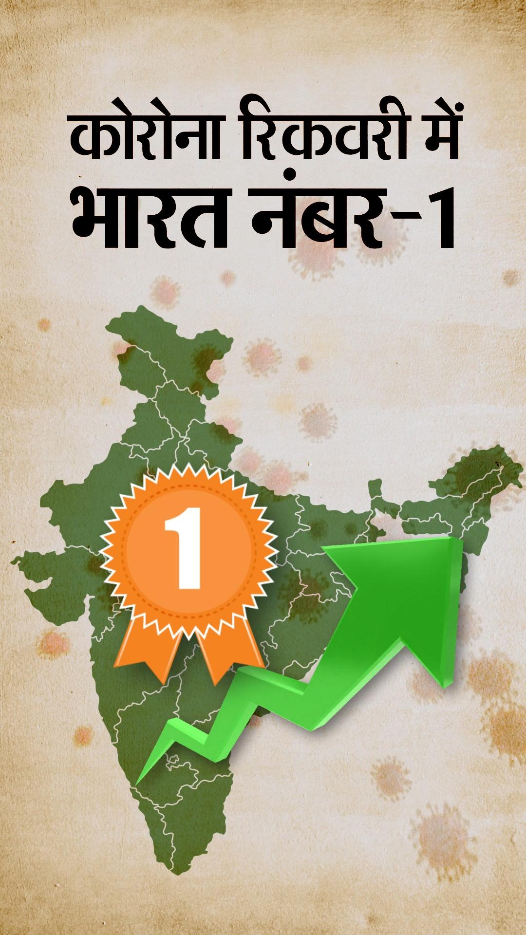 देश में 3 करोड़ से ज्यादा लोगों ने वायरस पर जीत पाई, अब 5 लाख से कम एक्टिव केस|देश,National - Dainik Bhaskar