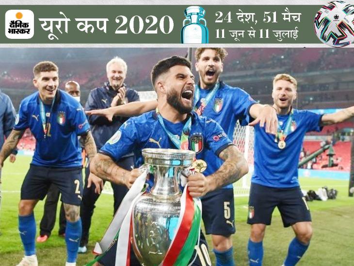 अनुभव, तकनीक और प्रतिभा के स्तर पर इटली की टीम हर मायने में इंग्लैंड से श्रेष्ठ थी|स्पोर्ट्स,Sports - Dainik Bhaskar