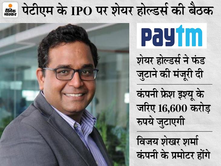 फ्रेश शेयर जारी कर 12 हजार करोड़ रुपए जुटाएगी पेटीएम, शेयर होल्डर्स ने दिखाई हरी झंडी बिजनेस,Business - Dainik Bhaskar