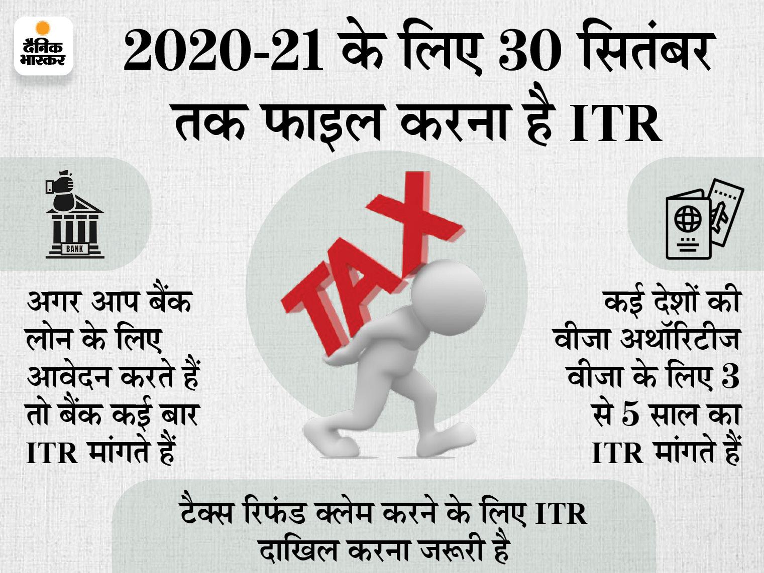 इनकम टैक्स रिटर्न भरने से वीजा और लोन मिलने जैसे कई काम हो जाते हैं आसान, यहां जानें ITR फाइल करने के 8 फायदे|बिजनेस,Business - Dainik Bhaskar