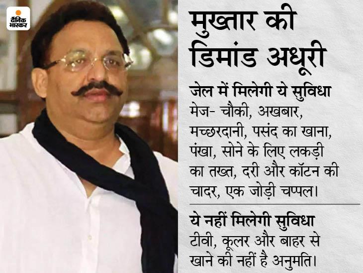 कोर्ट में जेल अधीक्षक ने पेश की रिपोर्ट, कहा- सुविधाएं बढ़ाई गई हैं, पर बाहर का खाना TV और कूलर नहीं दे सकते प्रयागराज (इलाहाबाद),Prayagraj (Allahabad) - Dainik Bhaskar