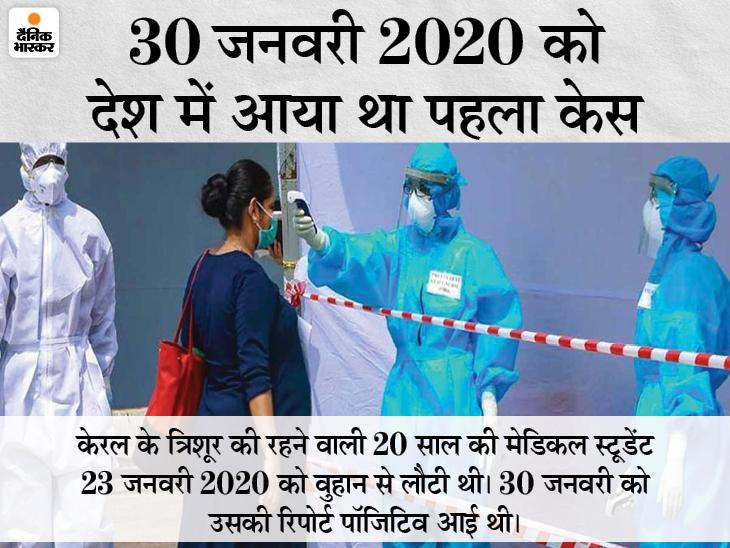 वुहान से लौटी मेडिकल स्टूडेंट ने डेढ़ साल बाद भी वैक्सीन नहीं लगवाई, दिल्ली जाने के लिए टेस्ट करवाया तो रिपोर्ट पॉजिटिव आई|देश,National - Dainik Bhaskar
