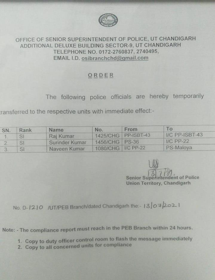 SSP ने 3 सब इंस्पेक्टर का तबादला किया, तीनों को मिली नई जिम्मेदारियां, तुरंत प्रभाव से ज्वॉइन करने के आदेश|चंडीगढ़,Chandigarh - Dainik Bhaskar