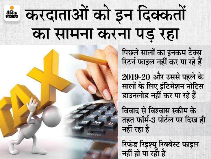 नए आईटी पोर्टल पर रोजाना 40 हजार रिटर्न ही फाइल हो रहे, इस हिसाब से 6 करोड़ रिटर्न भरने में 4 साल लगेंगे|बिजनेस,Business - Dainik Bhaskar