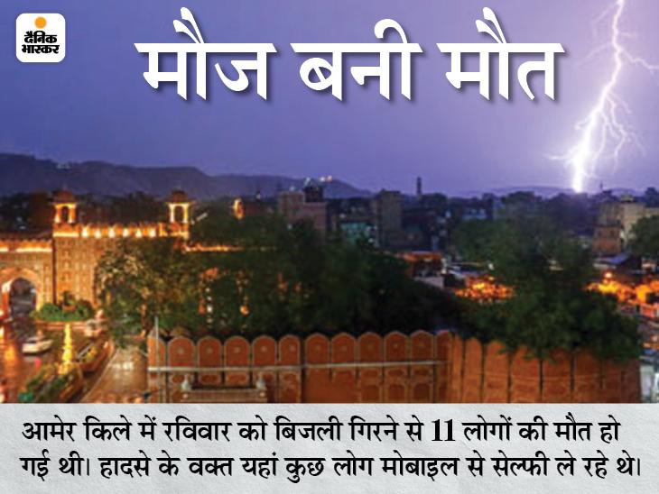 ज्यादा मोबाइल एक्टिव थे, नमी और तेज गर्मी से बादलों में चार्ज डेवलप हुआ; इसलिए बिजली गिरी जयपुर,Jaipur - Dainik Bhaskar