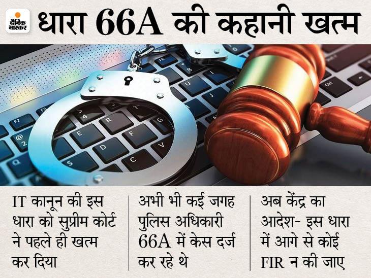 IT एक्ट की धारा 66A में दर्ज केस वापस होंगे; 7 साल पहले कानून खत्म, फिर भी केस दर्ज हुए तो SC बोला- गजब है देश,National - Dainik Bhaskar