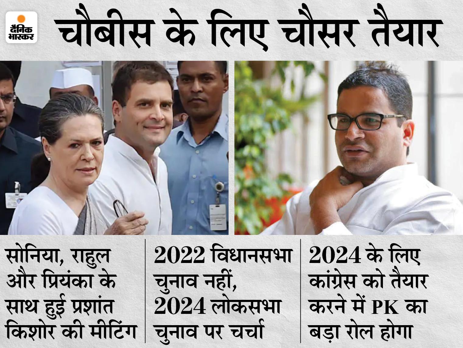राहुल-प्रियंका से मिलने के बाद कांग्रेस जॉइन कर सकते हैं प्रशांत किशोर; UP-पंजाब नहीं, नेशनल लेवल पर निभाएंगे रोल|देश,National - Dainik Bhaskar