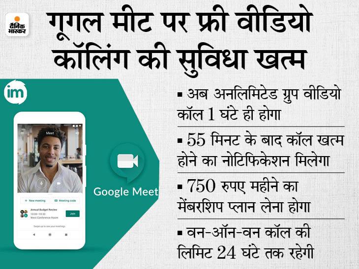 गूगल मीट पर सिर्फ 1 घंटे ही मिलेगी सर्विस, नॉनस्टॉप कॉलिंग के लिए 750 रुपए का मेंबरशिप प्लान लेना होगा|टेक & ऑटो,Tech & Auto - Dainik Bhaskar