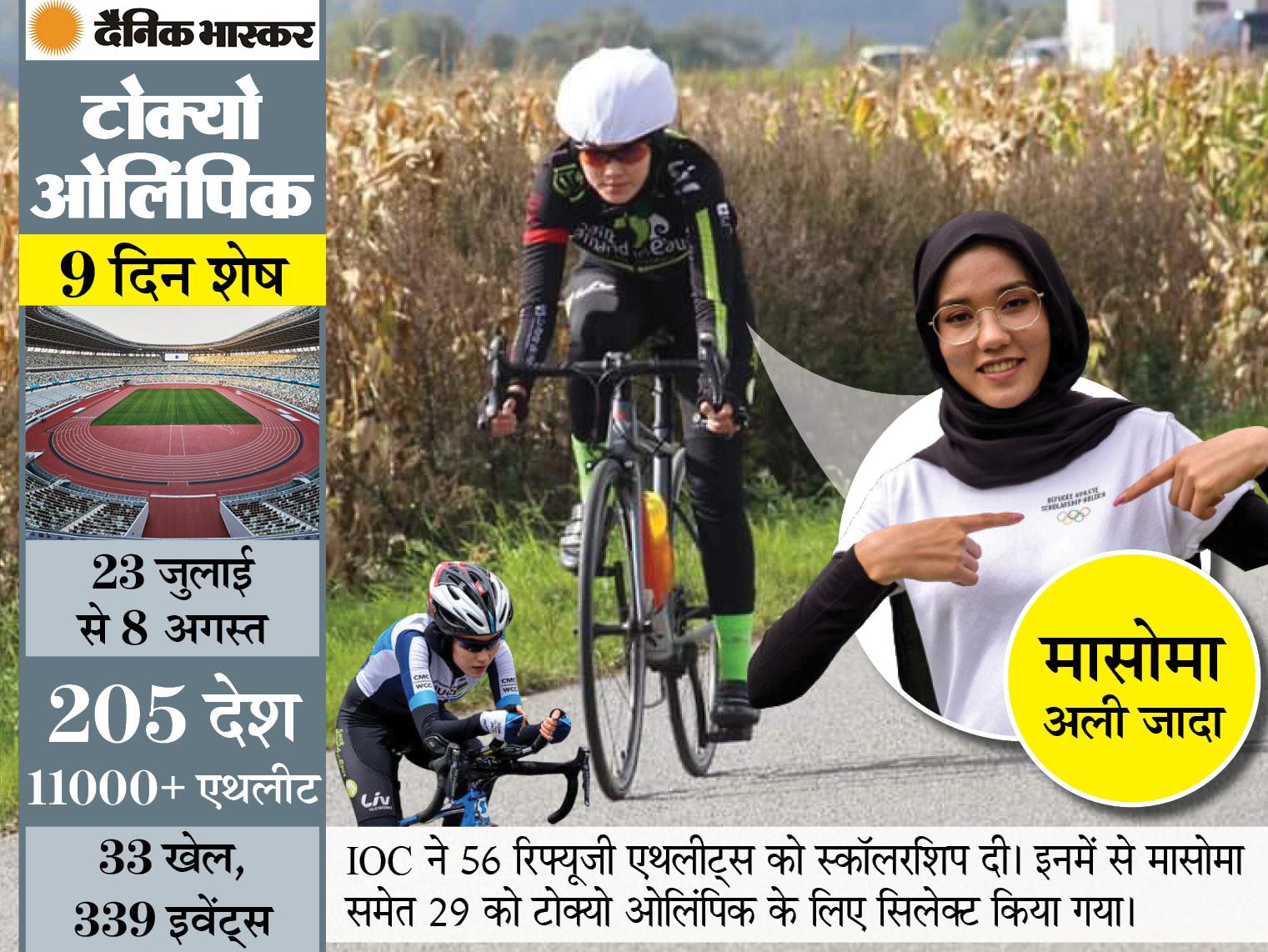 तालिबानियों ने हमला किया, शादी का दबाव बनाया, लेकिन हार नहीं मानी; अब टोक्यो ओलिंपिक में रेस लगाएगी स्पोर्ट्स,Sports - Dainik Bhaskar
