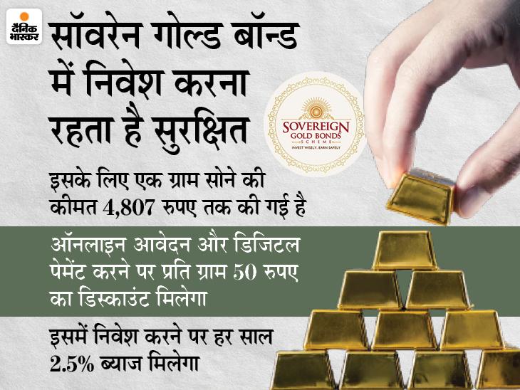 SBI ने इसमें निवेश करने के बताए 6 फायदे, 16 जुलाई तक इसमें लगा सकते हैं पैसा|बिजनेस,Business - Dainik Bhaskar