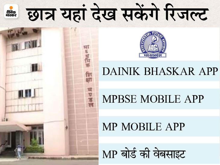 स्कूल शिक्षा मंत्री इंदर सिंह परमार शाम 4 बजे सिंगल क्लिक से जारी करेंगे; परिणाम से नाखुश स्टूडेंट्स को परीक्षा देने का विकल्प भी|मध्य प्रदेश,Madhya Pradesh - Dainik Bhaskar