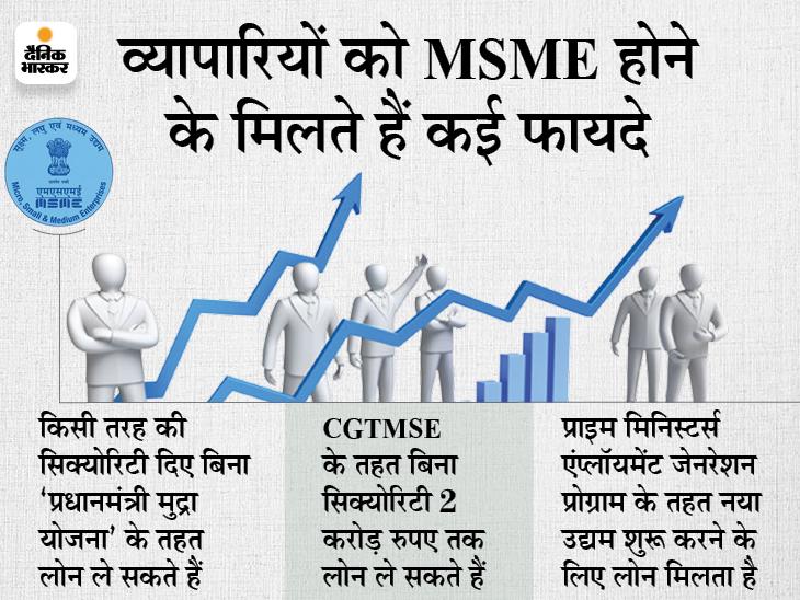 MSME लोन का लेना चाहते हैं फायदा तो थोक और खुदरा विक्रेता ऐसे करा सकते हैं अपना रजिस्ट्रेशन|बिजनेस,Business - Dainik Bhaskar