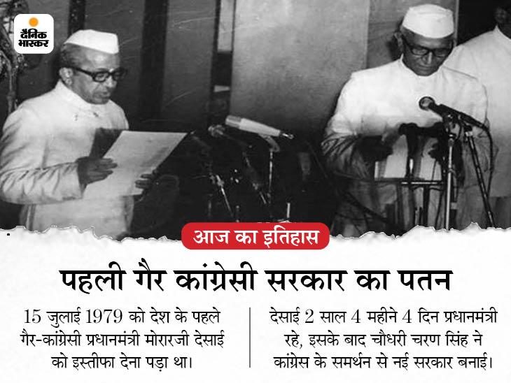 सवा दो साल में टूटी जनता पार्टी और मोरारजी को छोड़ना पड़ा प्रधानमंत्री पद, जिस कांग्रेस का विरोध करके जीते उसी के समर्थन से प्रधानमंत्री बने चरण सिंह|देश,National - Dainik Bhaskar