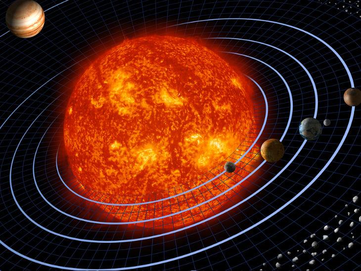 खत्म होगा बुधादित्य योग, 17 अगस्त तक रहेगा सूर्य-शनि का अशुभ असर|ज्योतिष,Jyotish - Dainik Bhaskar