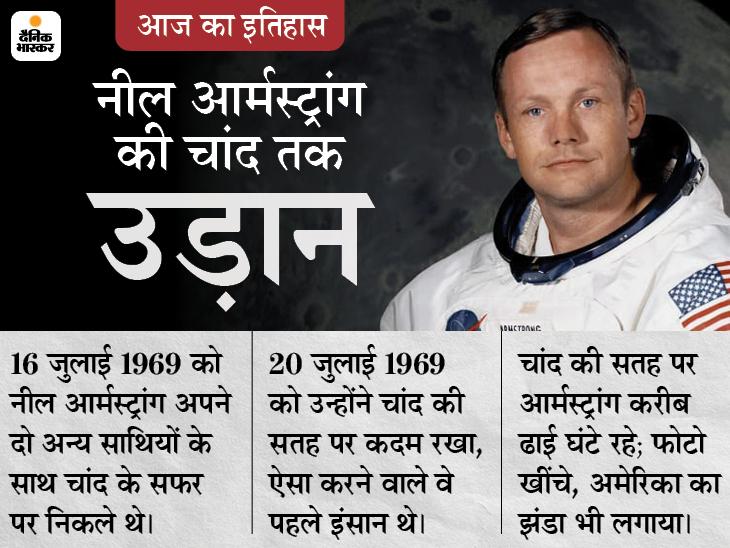 अमेरिका ने चांद पर भेजा अपोलो-11, इसी में सवार होकर गए थे चांद पर पहला कदम रखने वाले नील आर्मस्ट्रांग|देश,National - Dainik Bhaskar