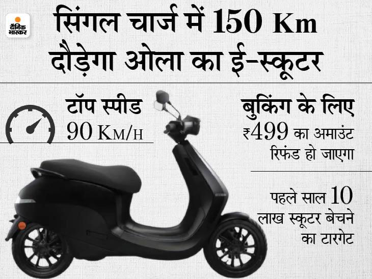 सबसे पहले डिलीवरी के लिए 499 रुपए चुकाना होगा, 13 दिन पहले ही कंपनी ने जारी किया था वीडियो टीजर|टेक & ऑटो,Tech & Auto - Dainik Bhaskar