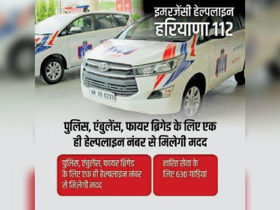 जींद. पुलिस को मिली गाड़ी डायल 112। - Dainik Bhaskar