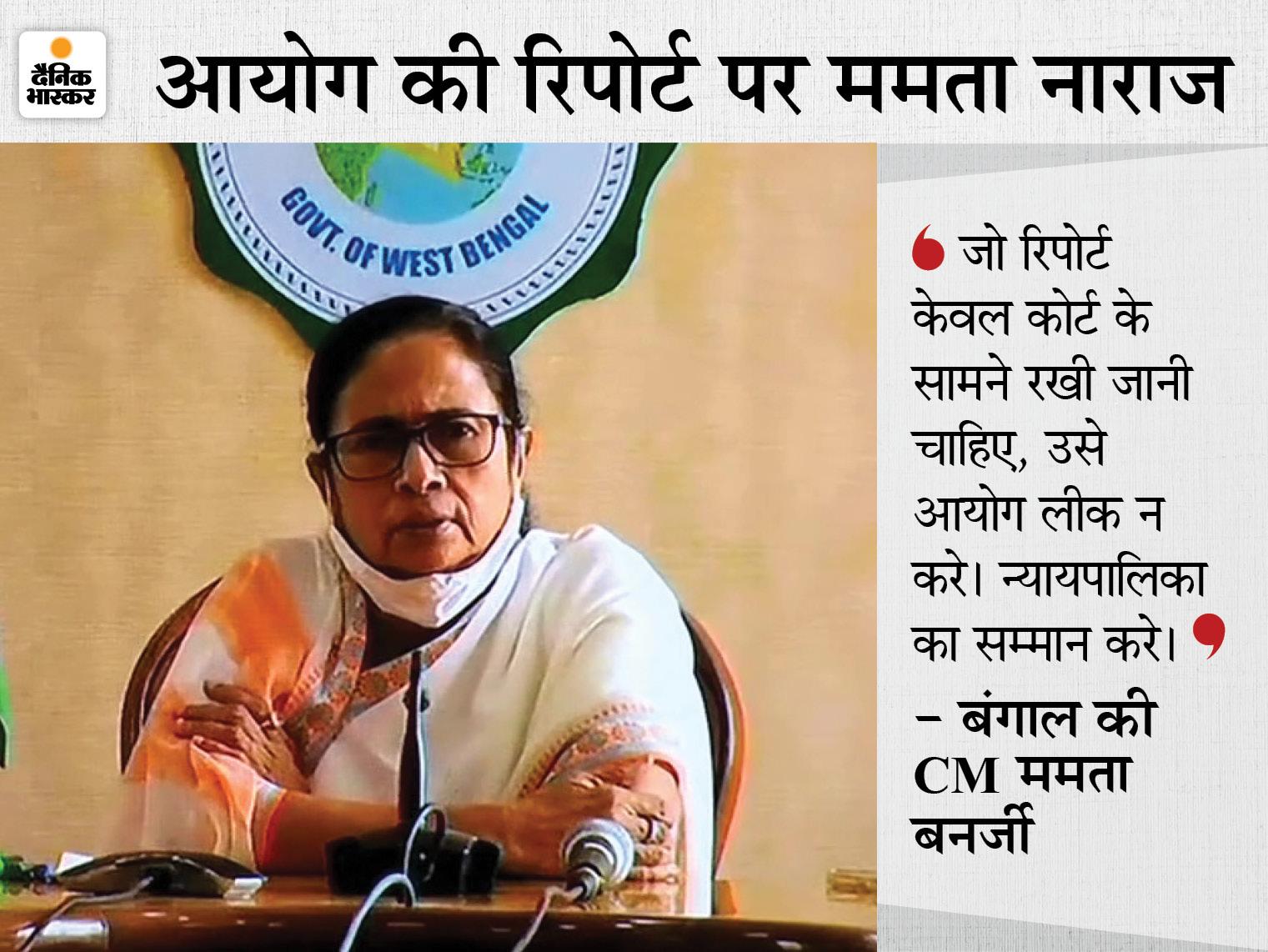 मानवाधिकार आयोग ने कोर्ट से कहा- बंगाल में कानून का शासन नहीं, बल्कि शासक का कानून; CBI जांच की जाए|देश,National - Dainik Bhaskar