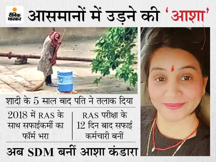 शादी के 5 साल बाद ही पति ने छोड़ा, 2 बच्चों की जिम्मेदारी उठाते हुए पढ़ाई की; 2 साल सड़कों पर झाड़ू लगाई राजस्थान,Rajasthan - Dainik Bhaskar