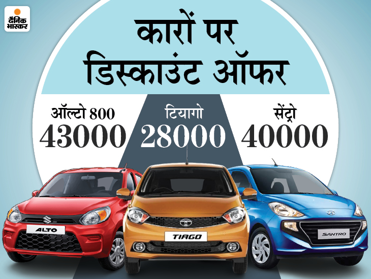 मारुति की S प्रेसो में 43 हजार तो टाटा टिगोर में 33 हजार के डिस्काउंट ऑफर्स; जानिए अन्य मॉडलों में कितने रुपए की मिल रही छूट|टेक & ऑटो,Tech & Auto - Dainik Bhaskar