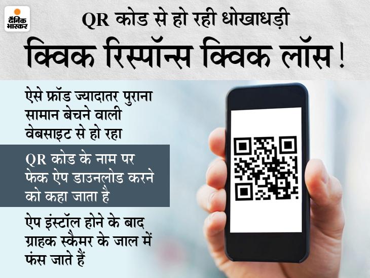 फेक ID से खुद को आर्मी ऑफिसर बताकर भरोसा जीतते हैं, फिर अकाउंट से उड़ा देते हैं लाखों रुपए|टेक & ऑटो,Tech & Auto - Dainik Bhaskar