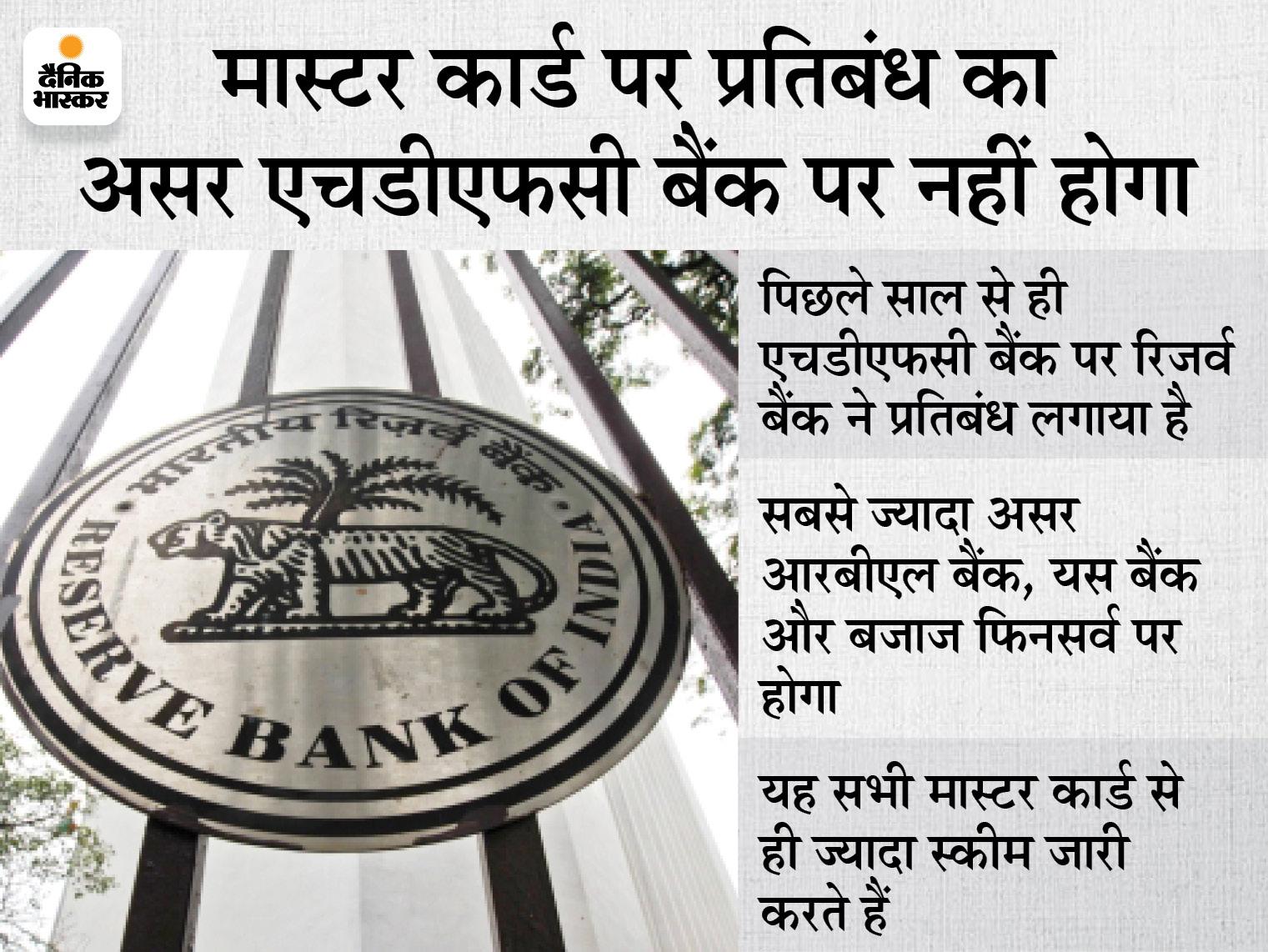 5 बैंकों पर मास्टर कार्ड के बैन का होगा असर: एक्सिस बैंक, यस बैंक, इंडसइंड और SBI होंगे प्रभावित, 2-3 महीने लगेंगे दूसरे प्लेटफॉर्म पर जाने में