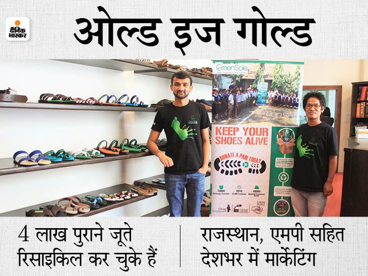 राजस्थान के श्रीयंश ने पुराने जूतों से खड़ा किया 3 करोड़ रु. का कारोबार; 50 लोगों को नौकरी दी, 4 लाख से ज्यादा चप्पल दान भी कर चुके|DB ओरिजिनल,DB Original - Dainik Bhaskar