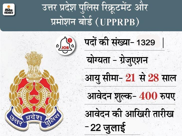 पुलिस सब-इंस्पेक्टर समेत 1329 पदों पर भर्ती के लिए फिर बढ़ी आवेदन प्रक्रिया, अब 22 जुलाई तक करें अप्लाई|करिअर,Career - Dainik Bhaskar