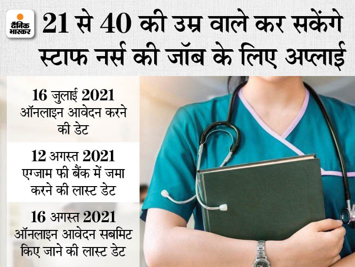 फीमेल कैंडिडेट्स के लिए 2671 पोस्ट, UPPSC ने 16 अगस्त तक आवेदन करने का दिया मौका, 3 अक्टूबर को एग्जाम|प्रयागराज,Prayagraj - Dainik Bhaskar