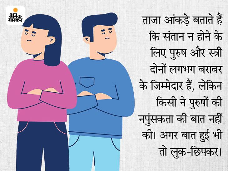 संतान पैदा करना दुनिया की सबसे बड़ी उपलब्धि है, बेऔलाद औरत तो टूटे हुए मोती से भी बेकार है|DB ओरिजिनल,DB Original - Dainik Bhaskar