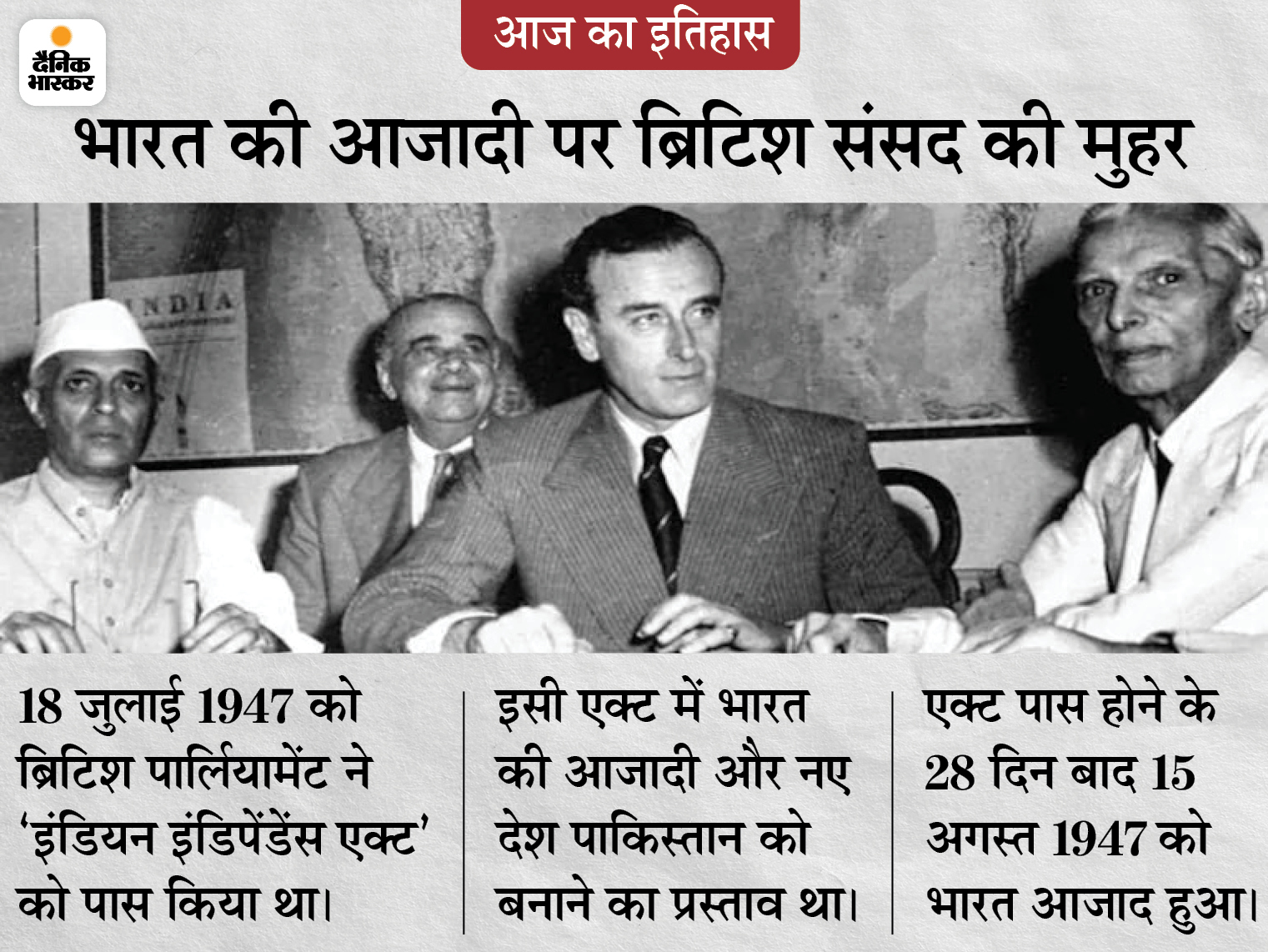 ब्रिटेन की संसद में पास हुआ भारत की आजादी का एक्ट, इसके 28 दिन बाद 200 साल की गुलामी से मिली देश को मुक्ति|देश,National - Dainik Bhaskar