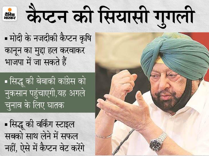 अब सिद्धू के एक्सपोज होने का इंतजार करेंगे या BJP में भविष्य देख रहे अमरिंदर सिंह|जालंधर,Jalandhar - Dainik Bhaskar
