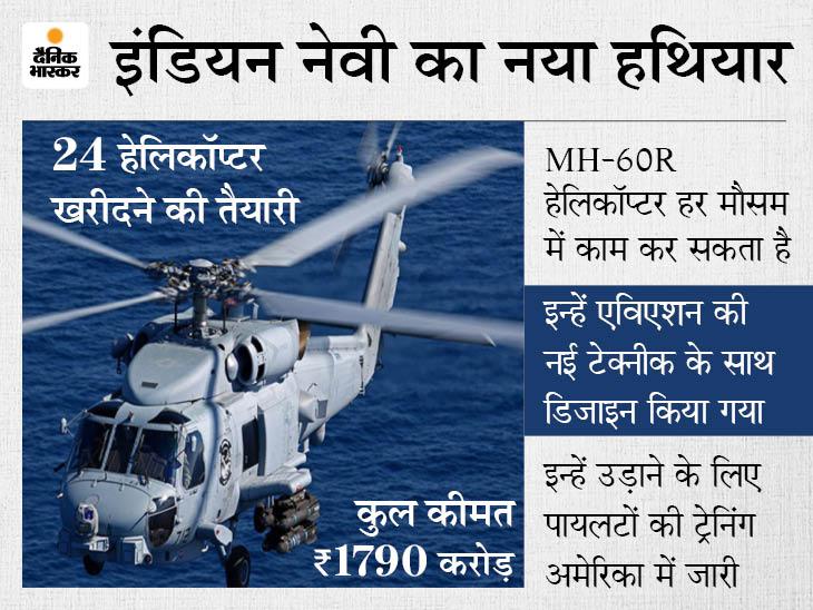नेवी के बेड़े में 2 MH-60R मल्टी रोल हेलिकॉप्टर शामिल; हर मौसम में ऑपरेशन की क्षमता बनाती है खतरनाक|देश,National - Dainik Bhaskar