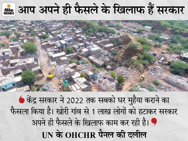 हरियाणा के खोरी गांव से 1 लाख लोगों को न हटाया जाए, मानसून और महामारी के बीच लोगों की हिफाजत जरूरी|देश,National - Dainik Bhaskar