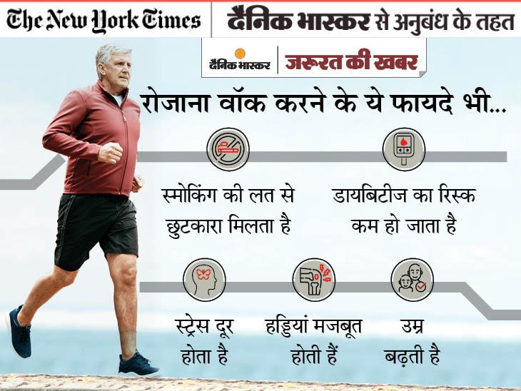 बुजुर्गों के लिए डांस, एक्सरसाइज से ज्यादा जरूरी है रोजाना वॉक करना; ब्रेन सेल्स की रिपेयरिंग के साथ मेमोरी भी होगी तेज|ज़रुरत की खबर,Zaroorat ki Khabar - Dainik Bhaskar