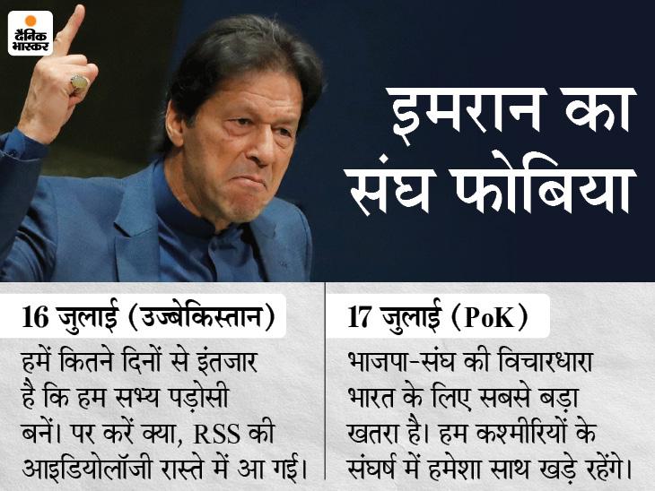 पाकिस्तानी PM ने खुद को पूरी दुनिया में कश्मीरियों का ब्रांड एम्बेसडर बताया, 2 दिन में दूसरी बार संघ के खिलाफ बयान दिया|देश,National - Dainik Bhaskar