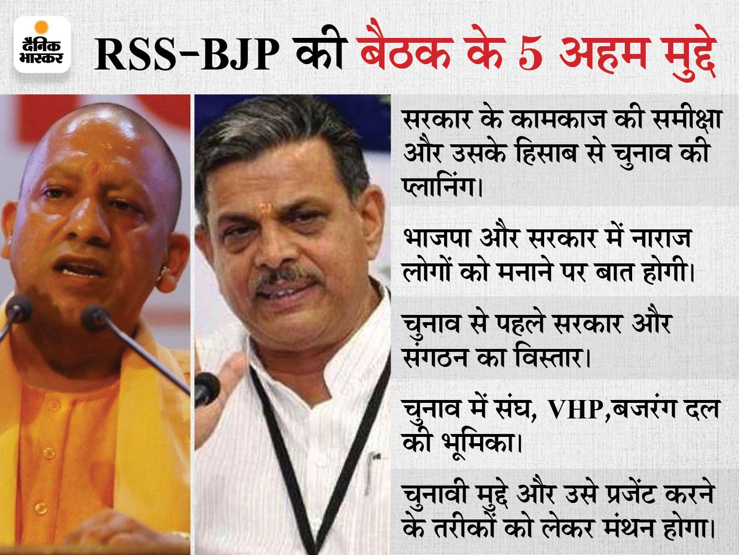 सरकार के कामकाज को लेकर 5 घंटे तक चली समन्वय बैठक, CM योगी और डिप्टी सीएम केशव भी रहे मौजूद; सरकार के कामकाज पर हुई चर्चा|उत्तरप्रदेश,Uttar Pradesh - Dainik Bhaskar