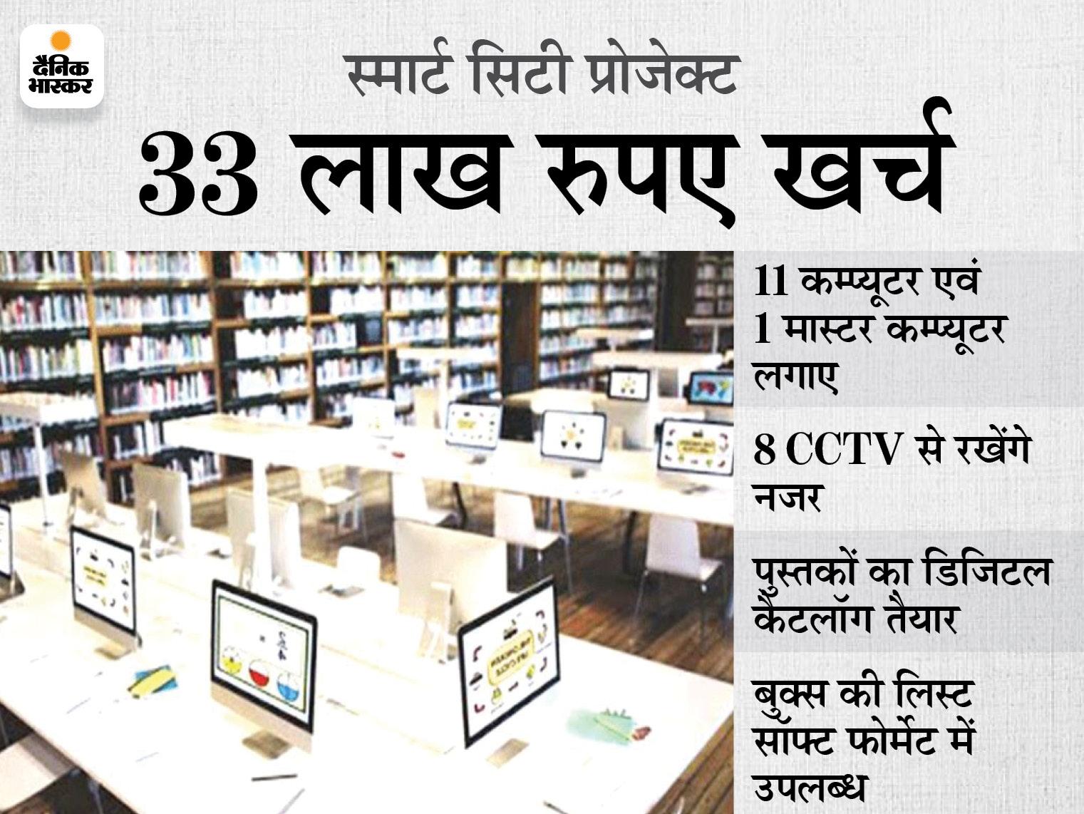 20 हजार से अधिक पुस्तकों का डिजिटलाइजेशन; ऐप के माध्यम से यूजरकरा सकेंगे अपना पंजीयन, कम्प्यूटर पर कर सकेंगे पढ़ाई|अजमेर,Ajmer - Dainik Bhaskar