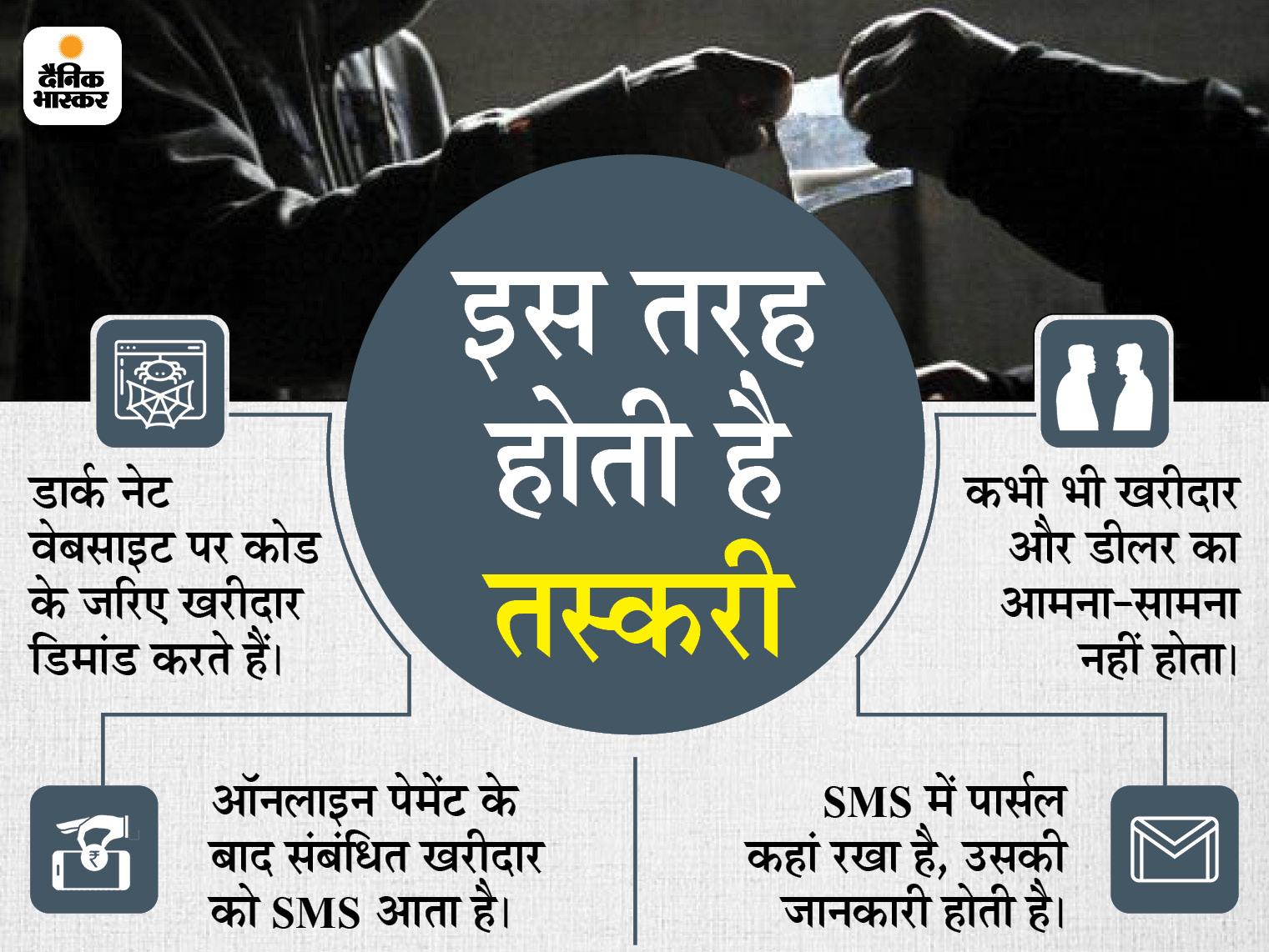 भोपाल में लगातार कार्रवाई के कारण मुंबई से ला रहे पार्सल; स्कूल कॉलेज के लड़के-लड़कियों में डिमांड बढ़ी, अंतरराष्ट्रीय डार्क नेट से सप्लाई भोपाल,Bhopal - Dainik Bhaskar