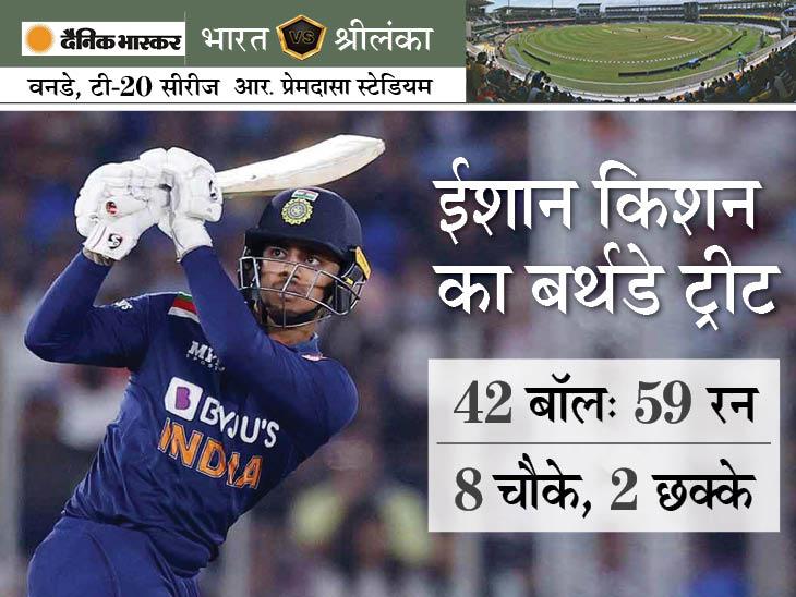 भारतीय बल्लेबाज ने कहा- मैंने सबको बताया था, चाहे गेंदबाज कोई भी हो सिक्स से ही करियर की शुरुआत करूंगा|क्रिकेट,Cricket - Dainik Bhaskar