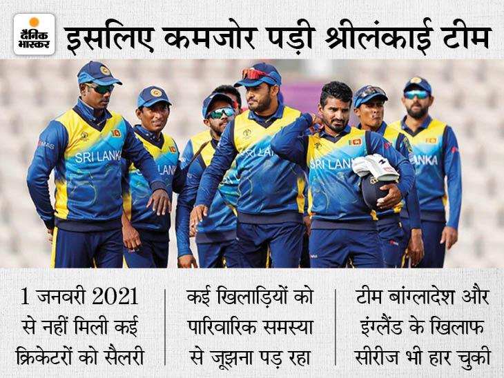 बोर्ड को चिट्ठी लिखकर कहा- जनवरी से सैलरी नहीं मिली; कोई भी कॉन्ट्रैक्ट साइन कर देंगे, बस पैसे दे दीजिए|क्रिकेट,Cricket - Dainik Bhaskar