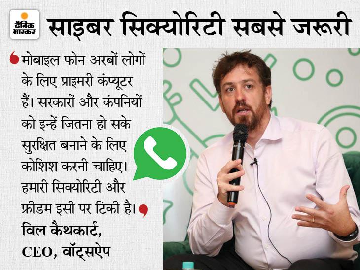 वॉट्सऐप के CEO ने साइबर सिक्योरिटी के लिए वेकअप कॉल बताया, कहा- मोबाइल को पूरी तरह सुरक्षित बनाना जरूरी|विदेश,International - Dainik Bhaskar