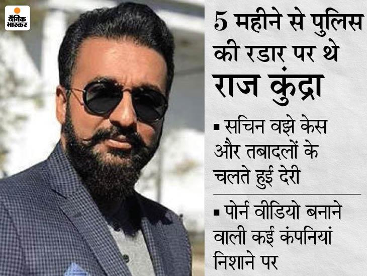 राज कुंद्रा का नाम बहुत पहले ही सामने आ गया था, क्राइम ब्रांच को सबूत जुटाने में पांच महीने लग गए|बॉलीवुड,Bollywood - Dainik Bhaskar