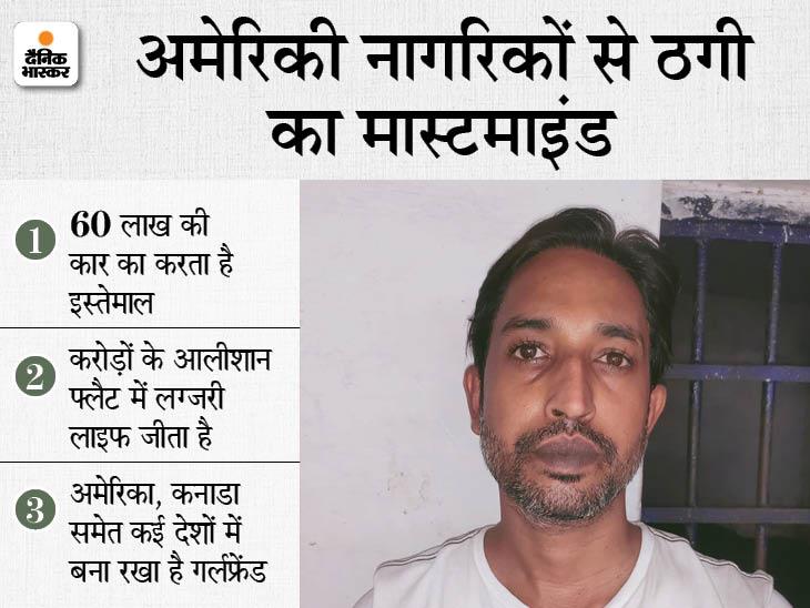 अमेरिका के 12 हजार लोगों से 10 करोड़ रुपए ठगे; सरगना गिरफ्तार, विदेशी गर्ल फ्रेंड्स के बैंक एकाउंट्स का करता था इस्तेमाल कानपुर,Kanpur - Dainik Bhaskar