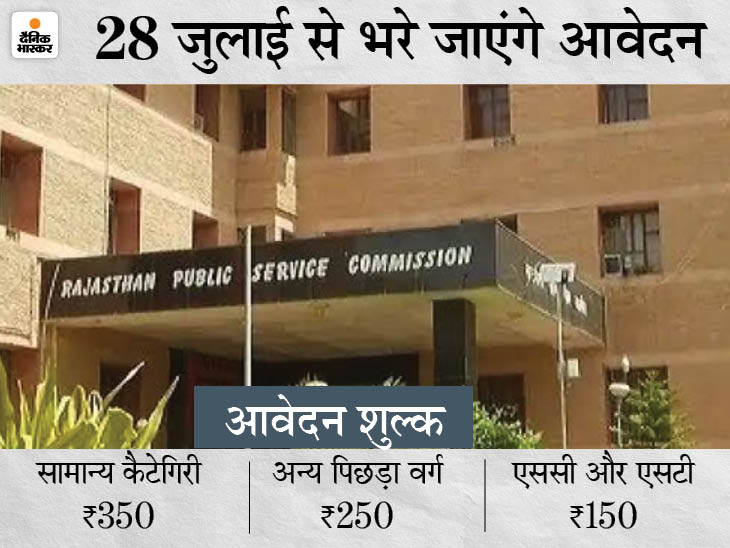 RAS के 76, RPS के 77 पदों पर वैकेंसी, पहली बार EWS के लिए आरक्षण; 27 अगस्त तक ऑनलाइन भरे जाएंगे आवेदन|राजस्थान,Rajasthan - Dainik Bhaskar