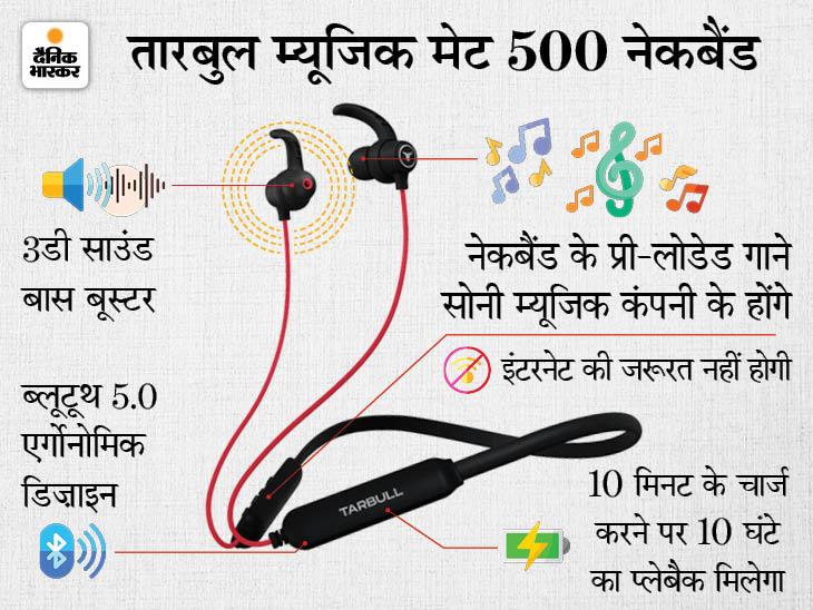 इसमें कंपनी 1001 गाने इन्स्टॉल करके दे रही, डेढ़ दिन तक नॉनस्टॉप म्यूजिक सुन पाएंगे|टेक & ऑटो,Tech & Auto - Dainik Bhaskar