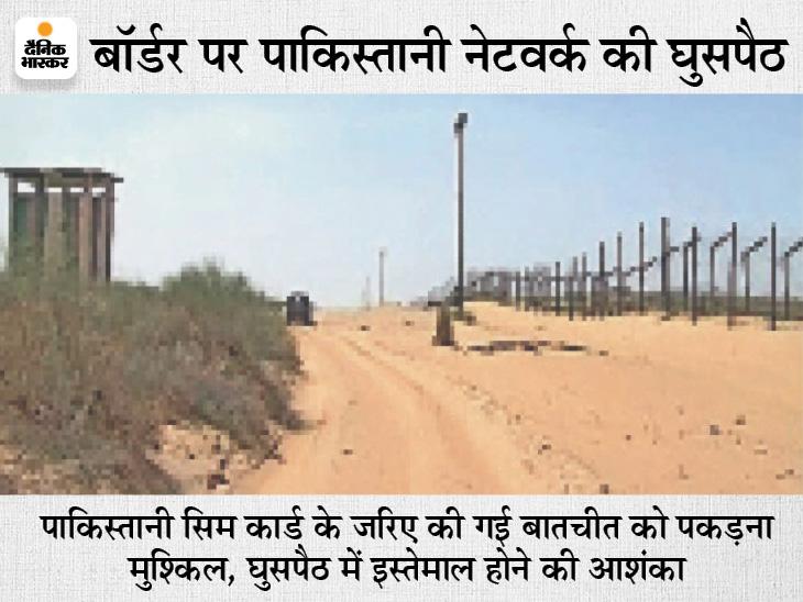 इंडियन बाॅर्डर के 4 किमी भीतर तक एक्टिव पाकिस्तानी मोबाइल नेटवर्क, इसके कॉल को ट्रेस करना मुश्किल; तस्करी और आतंक फैलाने में इस्तेमाल हो सकता है|श्रीगंंगानगर,Sriganganagar - Dainik Bhaskar