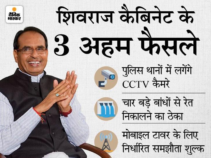 प्रदेश के 4 बड़े बांधों से निकाली जाएगी रेत-गाद, हर साल मिलेगा 300 करोड़ का राजस्व; समझौता शुल्क देकर अवैध मोबाइल टावर भी होंगे वैध|मध्य प्रदेश,Madhya Pradesh - Dainik Bhaskar