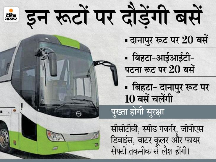बसों में सीसीटीवी, वाटर कूलर सहित कई सुविधाएं होंगी; बांकीपुर डिपो से दानापुर, बिहटा- आईआईटी-पटना और बिहटा रूट पर चलेंगी|बिहार,Bihar - Dainik Bhaskar