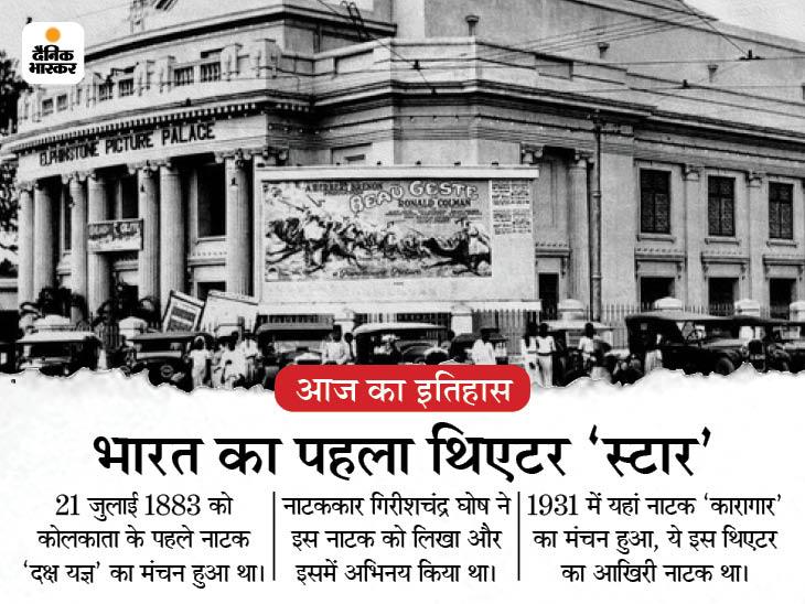 138 साल पहले हुई थी देश में थिएटर की शुरुआत, कोलकाता के स्टार थिएटर में हुआ था नाटक 'दक्ष यज्ञ' का मंचन देश,National - Dainik Bhaskar